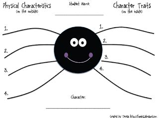 Analysis book report character